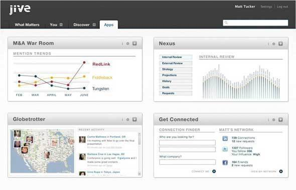 14 Leading Social CRM Applications