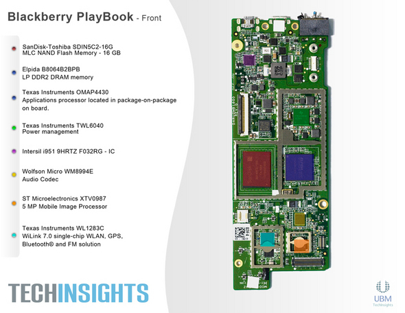 RIM BlackBerry PlayBook Teardown