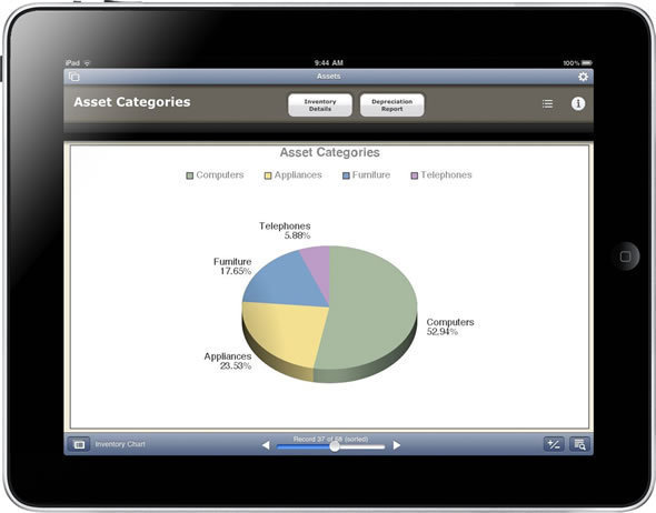 Display Filemaker Charts On iPad