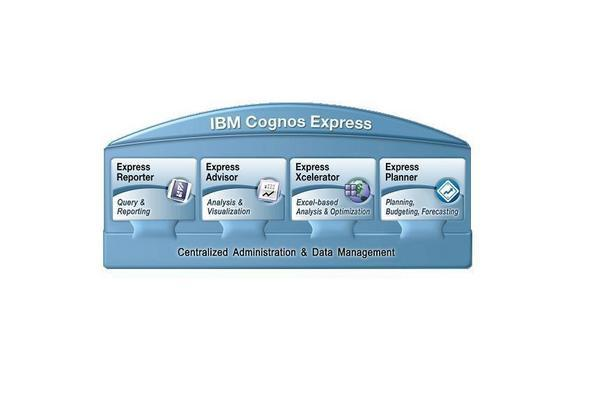 Slimmed-Down BI: IBM Cognos Express Supports In-Memory Analysis
