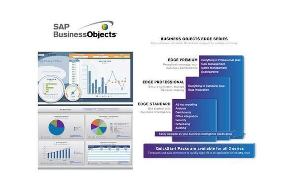 Simplified Suites: SAP BusinessObjects Edge